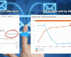 10 Awesome Email Marketing Campaigns